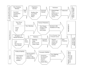 Causes of the Industrial Revolution Flow Chart