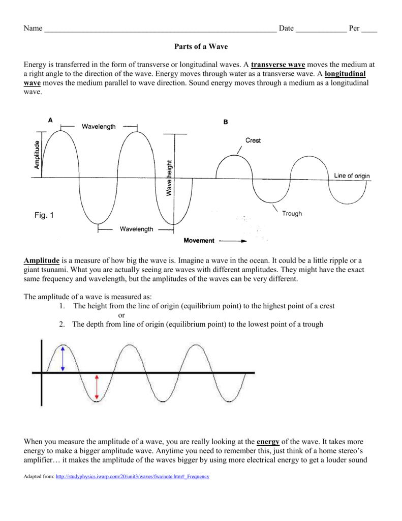 Physical Science Test: Waves - TeacherVision
