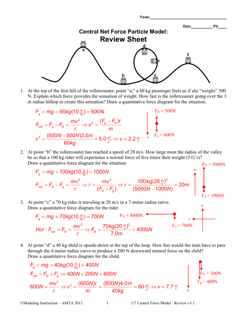 Central Net Force Particle Model Rollercoaster Diagram