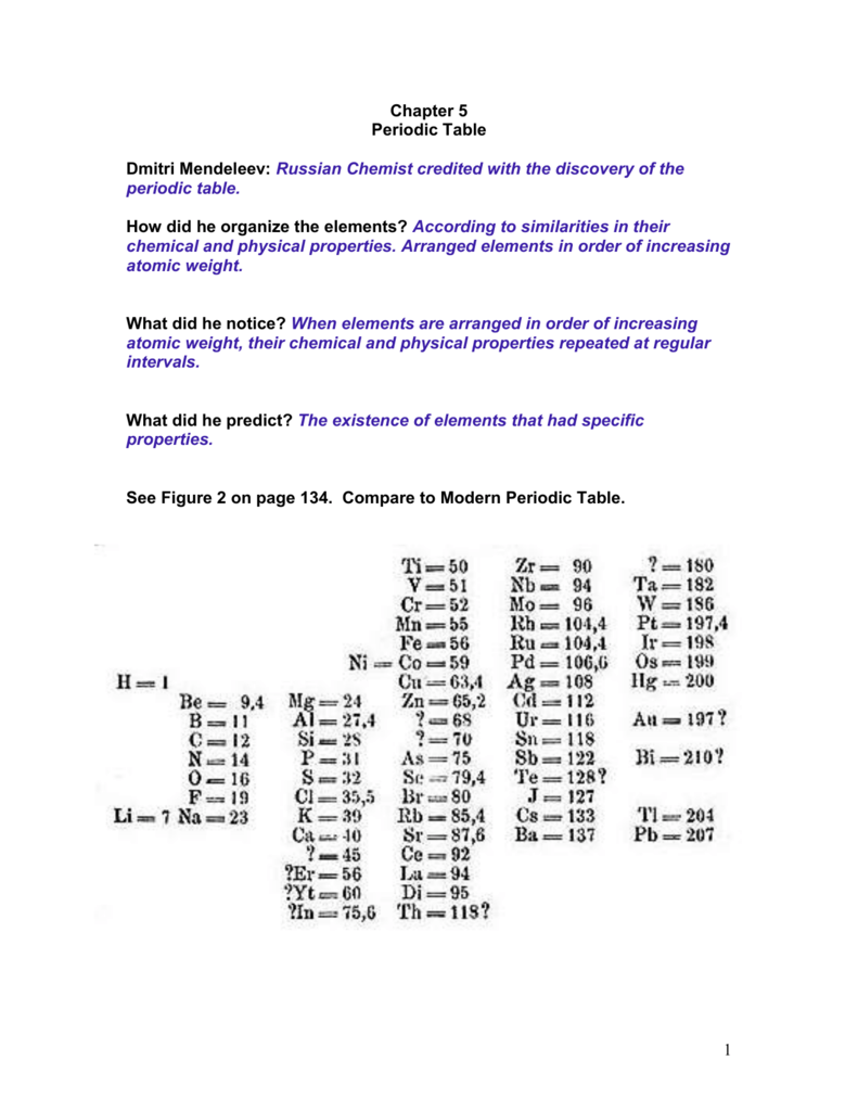 Periodic Table Packet 1 Answer Key Pdf - Frameimage.org