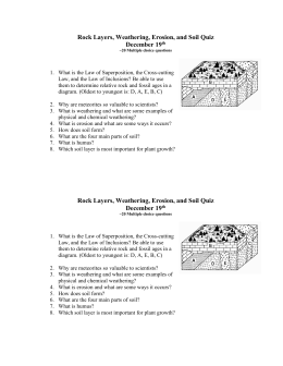 Rock Layers, Weathering, Erosion, and Soil Quiz