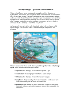 Water, in its different forms, cycles continuously through the
