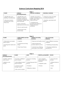 Science Curriculum Mapping 2014