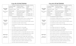 00 Functions Unit Plan