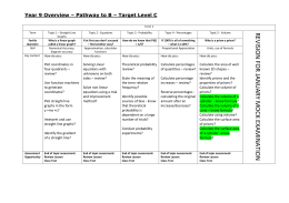 Maths Curriculum Overview – Y9 Pathway B