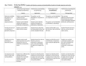 Alg. 2 Rubric Enduring Skill(s): Students will develop a purpose and
