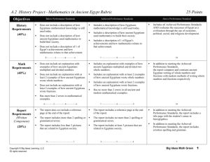 Literacy Project- Alice*s Adventure in Wonderland Rubric 10