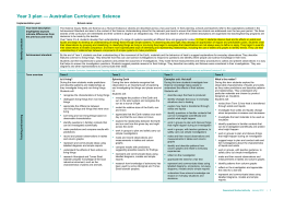 Year 3 plan * Australian Curriculum: Science
