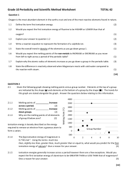Grade 10 Periodicity and Scientific Method Worksheet TOTAL 42