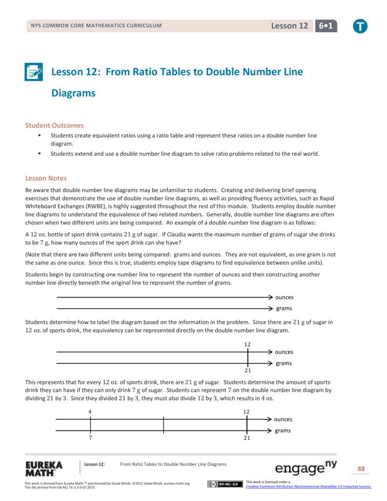 Lesson 12 from ratio tables to double number line diagrams ccuart Choice Image