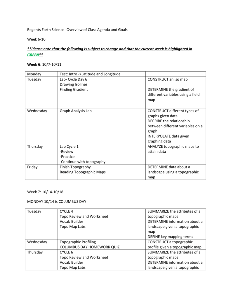 Regents Earth Science Overview Of Class Agenda And Goals Week