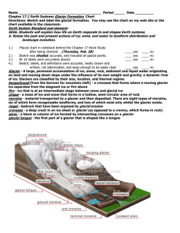 Chapter 17.1 Earth Systems Glacier Formation Chart