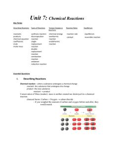 Unit 7 Chemical Reactions - Notes