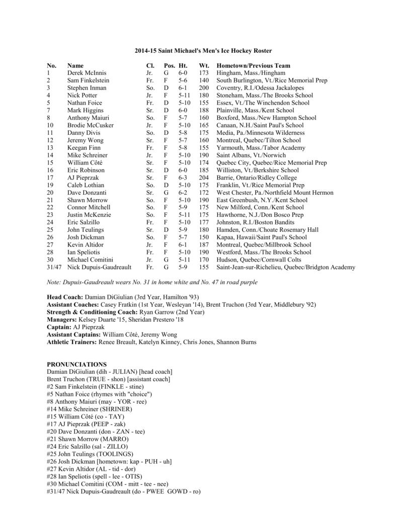 2014-15 Saint Michael`s Men`s Ice Hockey Roster