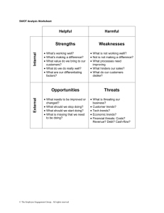 SWOT-Analysis-Worksheet