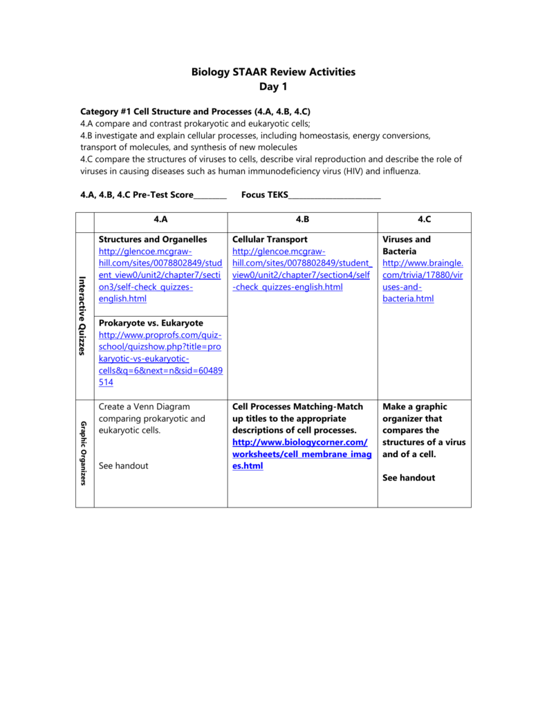 12 Day Biology Review File 1 - Ector County Independent School