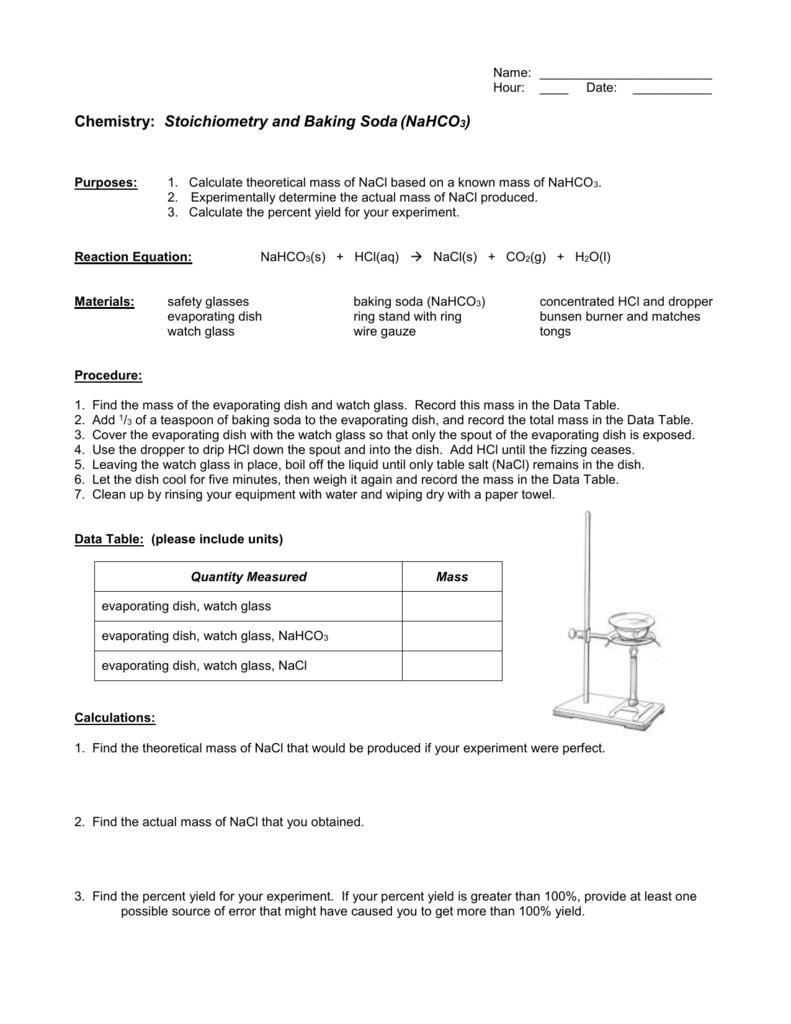 Stoichiometry Concept Map.Stoichiometry And Baking Soda Lab