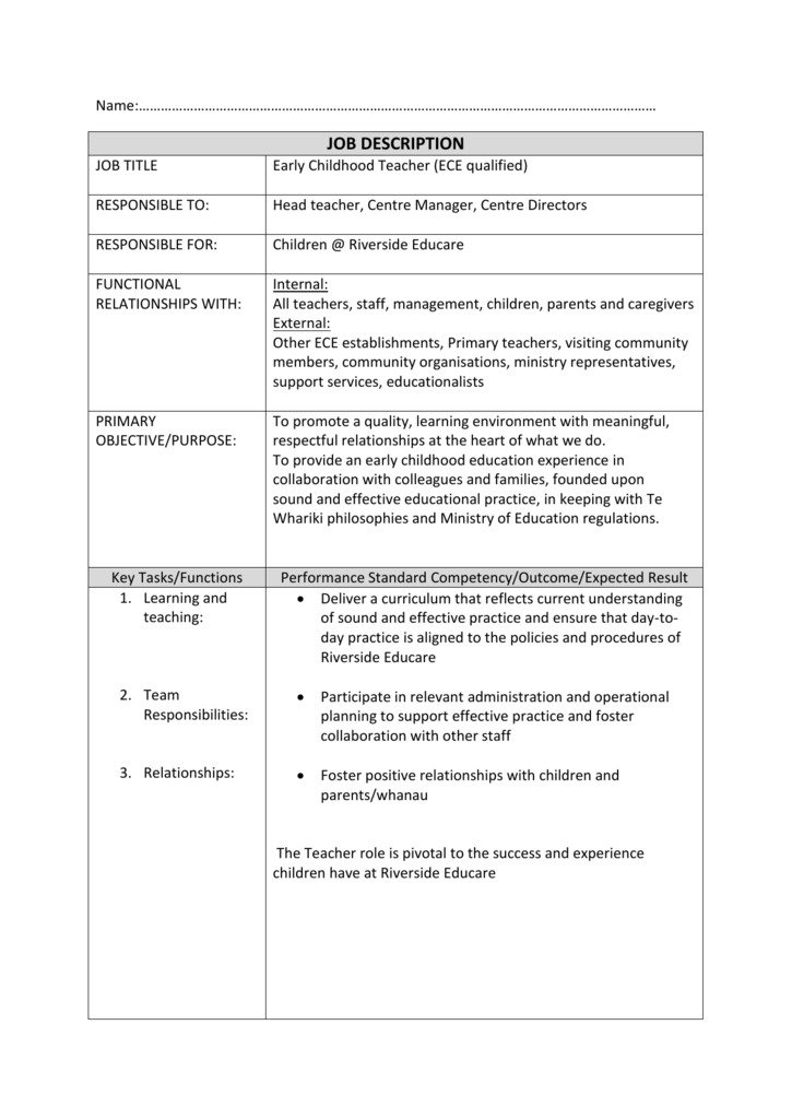 Nursing Care Plan (case study)