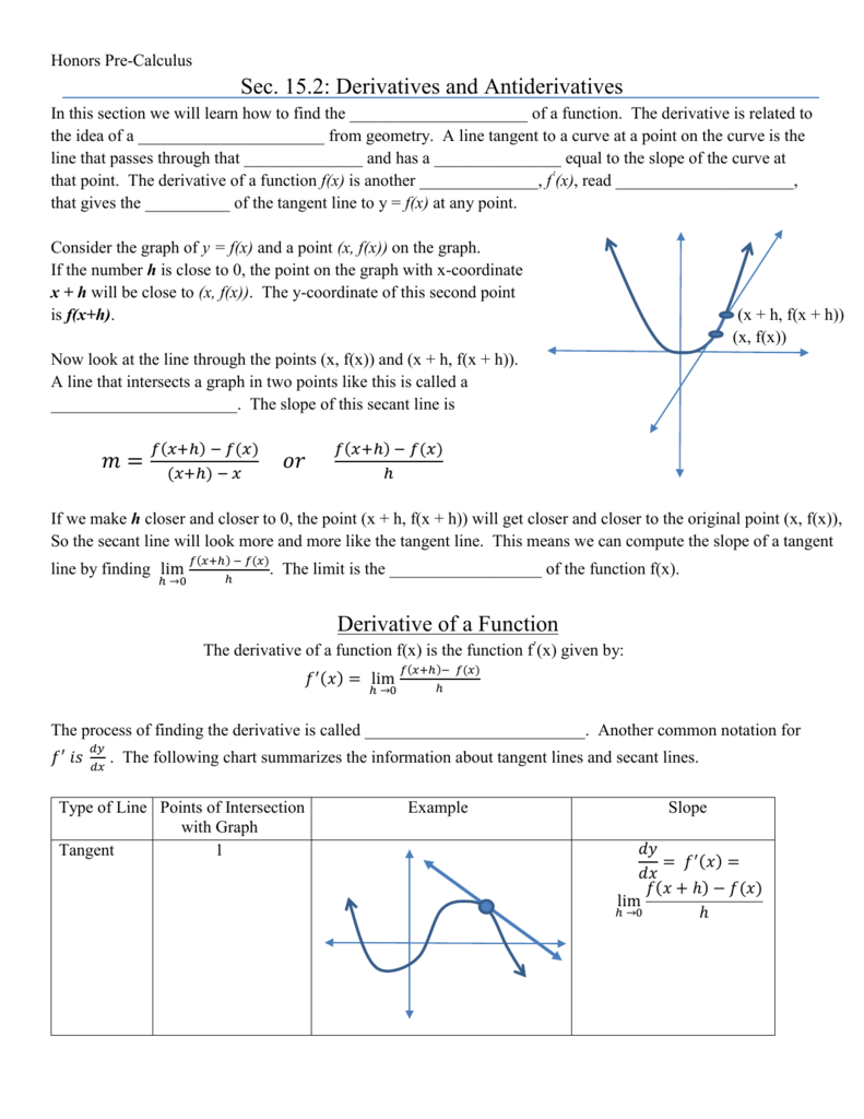 Antiderivative Chart A B C Circuit Diagram Notes 15 2