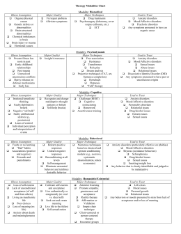 Therapy Modalities Chart