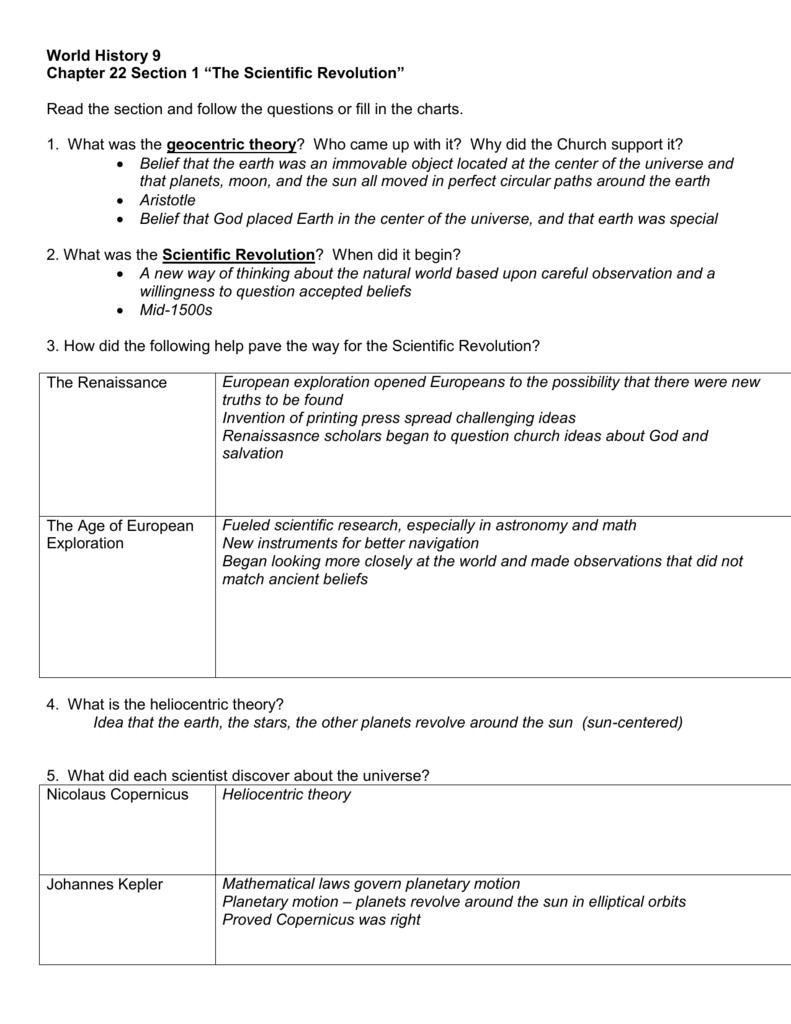 worksheet Scientific Revolution Worksheet world history 9 chapter 22 section 1 scientific revolution