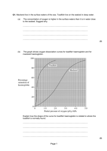 Dissociation curves exam questions and mark schemes