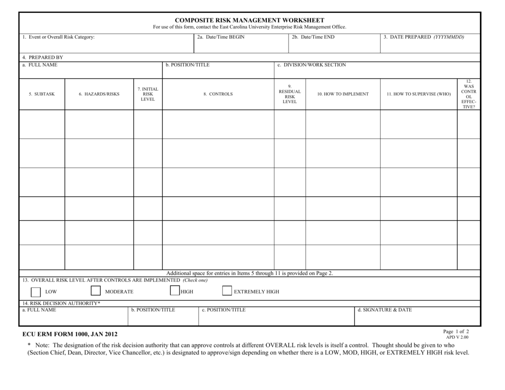 Worksheet risk management worksheet worksheet fun for Usmc orm template