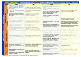 Australian Curriculum Mathematics Scope and Sequence v5.0 N&A
