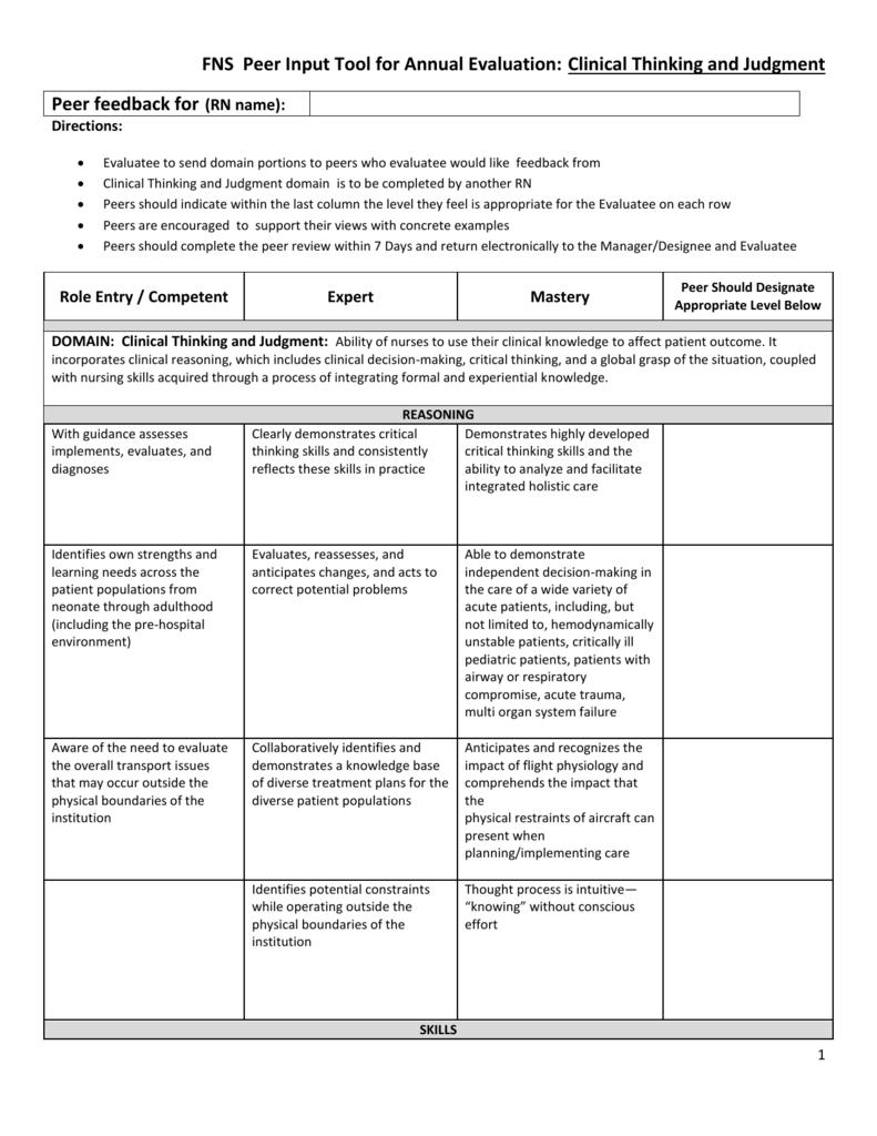 personal motivation essay unit