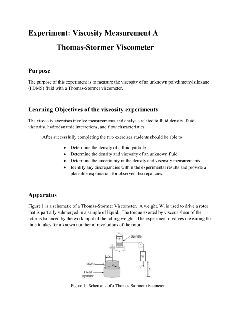 Device for measuring density. Viscosity and fluid density