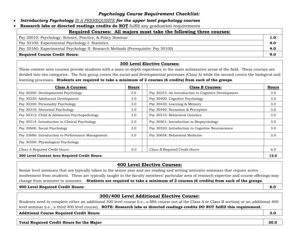 Psychology Course Requirement Checklist (PDF)