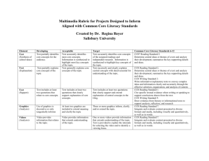 Multimedia Rubric for Projects Designed to Inform Aligned with
