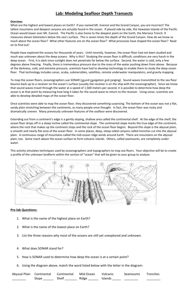 Mapping The Ocean Floor Worksheet   Secretlinkbuilding   ocean floor besides Ocean Floor Lesson   Ocean floor ideas   Science Projects in addition Mapping the Ocean Floor  Water Bathymetry Data   GIS Geography furthermore ocean floor worksheet – karenlynndixon info besides Mapping the Ocean Floor Worksheet   Movedar additionally OCEAN EXPLORATION also Ocean Floor Diagram   Just Wiring Data furthermore Mapping the Ocean Floor Worksheet  page 1 furthermore Modelling the Ocean Floor Lab likewise Mapping the Ocean Floor Worksheet   Siteraven in addition  further NOAA Ocean Explorer  Education   Multimedia Discovery Missions in addition The Seafloor   Earth Science together with plate tectonics study guide 4   doc as well  in addition Mapping The Ocean Floor Sonar System That Uses Sound Waves To. on mapping the ocean floor worksheet