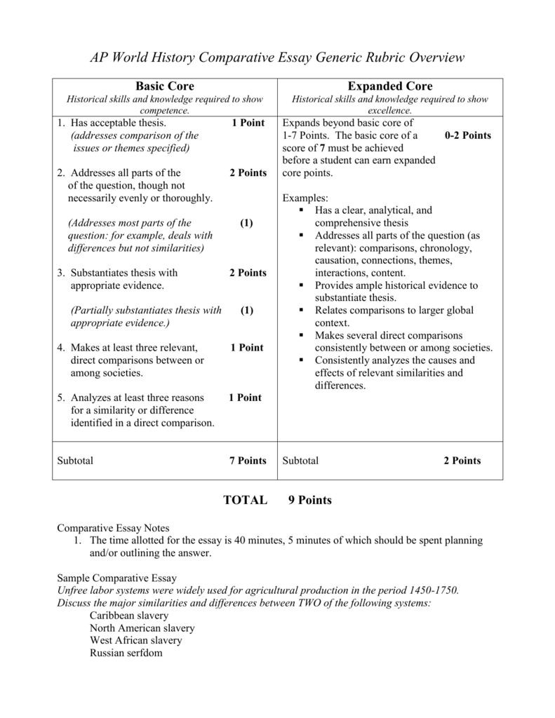 apwh comparison essay rubric Doc file: you need the microsoft word program, a free microsoft word viewer, or a program that can import word files in order to view this file.