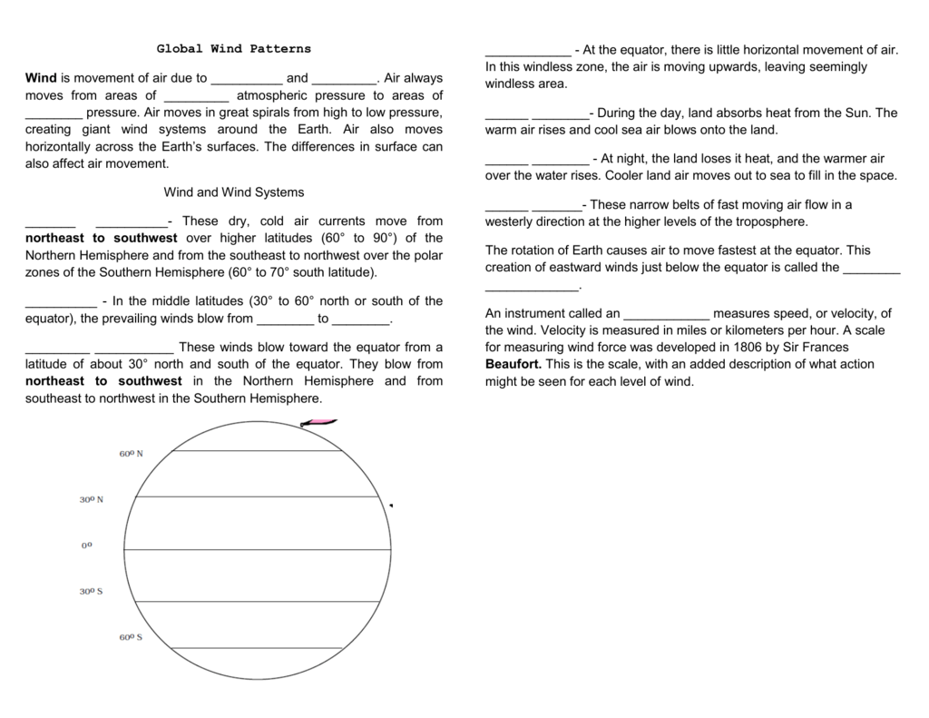 worksheet Global Wind Patterns Worksheet global wind patterns is movement of air due to and