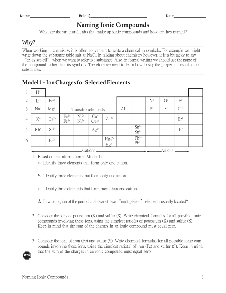 Worksheets Naming Ionic Compounds Worksheet Answers 16 naming ionic compounds s