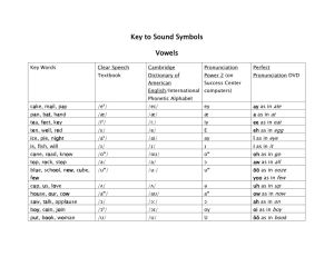 Key to Sound Symbols