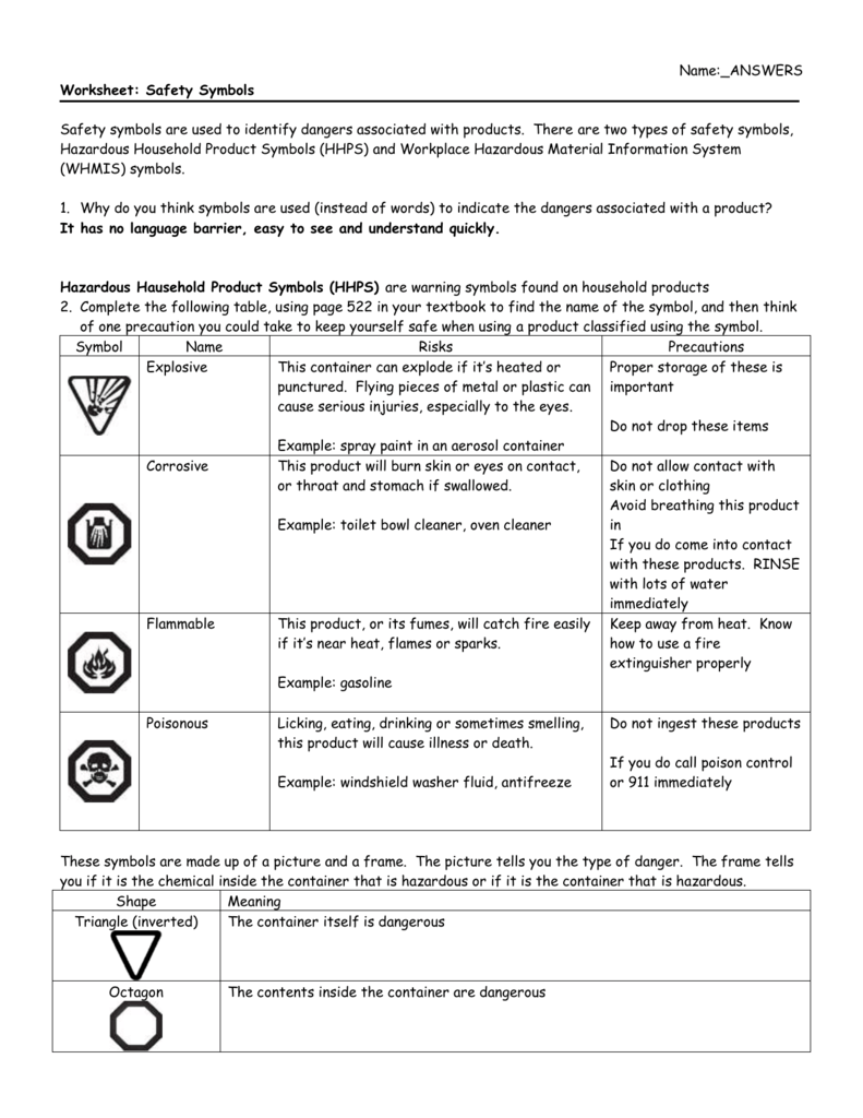 Safety Symbols Worksheet