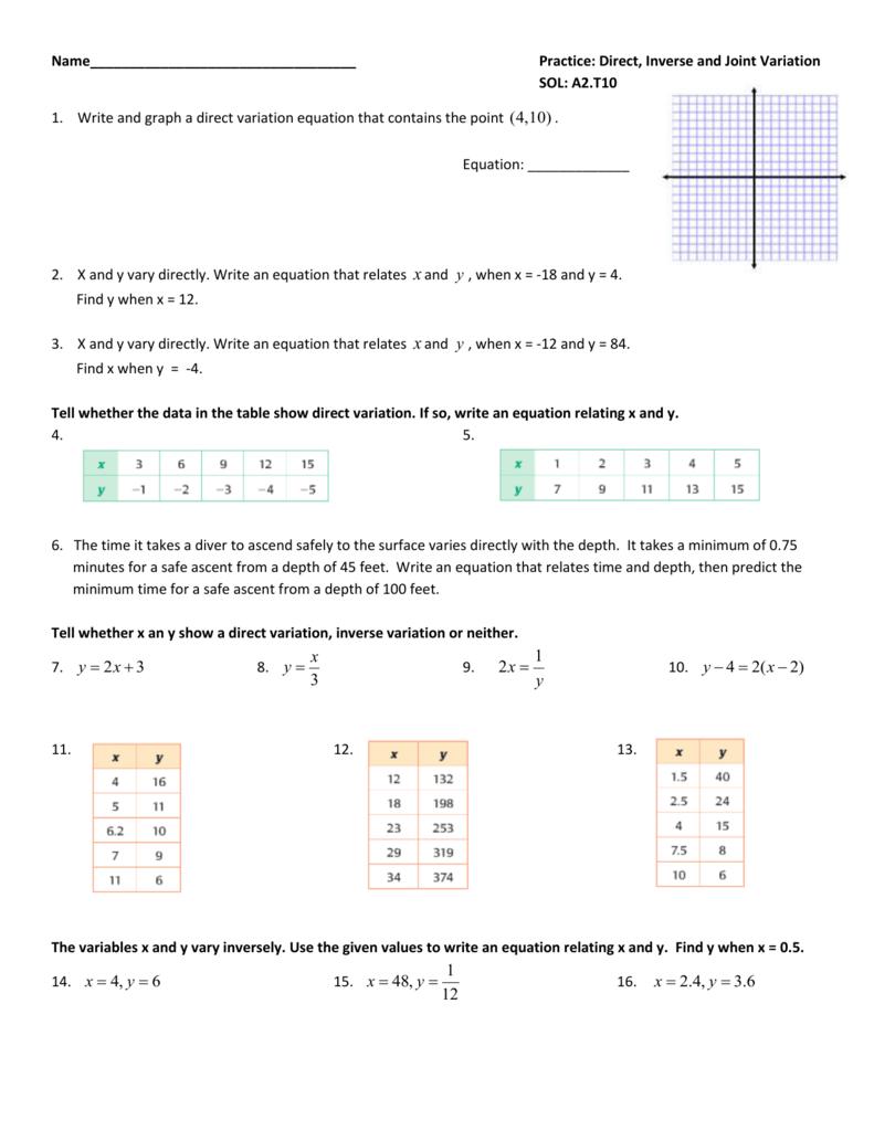 Direct Variation Practice Worksheet The Best and Most – Direct and Indirect Variation Worksheet
