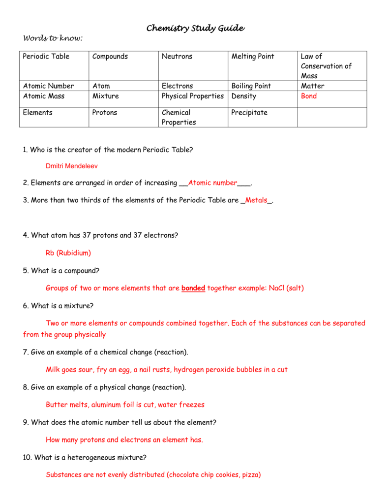 Chemistry Study Guide Words To Know Periodic Table Compounds