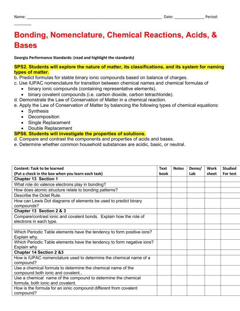unit 18 study checklist
