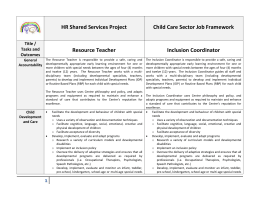 Resource Teacher and Inclusion Coordinator