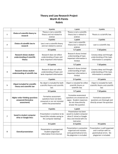 Theory and Law Research Project Rubric