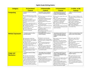 Eighth Grade Writing Rubric Category 4=Consistent Control 3