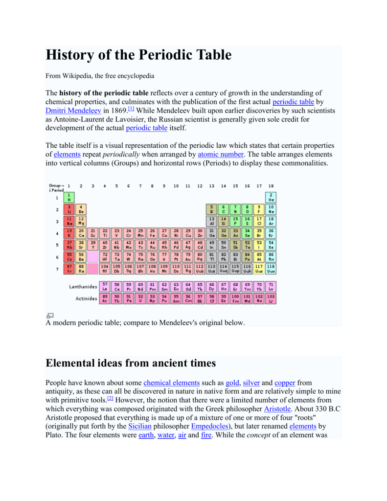 History of periodic table gamestrikefo Choice Image