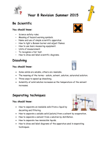 Year 8 Revision Summer 2015 Be Scientific You should know