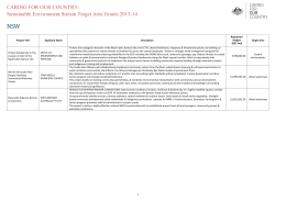 2013-14 Target Area Grants successful projects (DOCX
