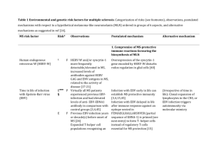 Table 1 Environmental and genetic risk factors for multiple sclerosis