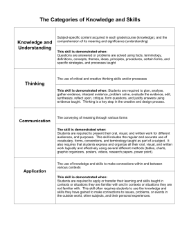 Categories of Knowledge and Skills From