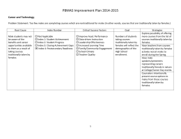 PBMAS Improvement Plan 2014-2015 Career and Technology